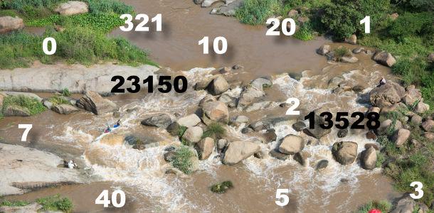 FNB Dusi Canoe Marathon by Numbers